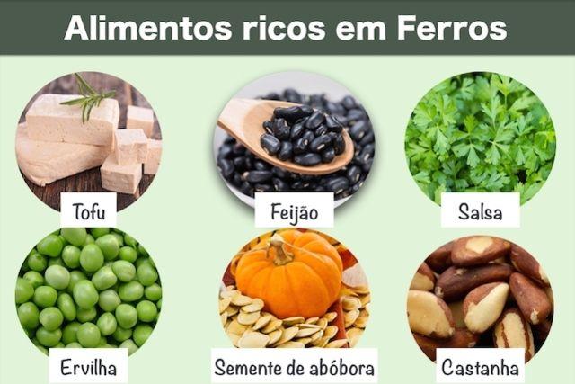 micronutriente e ferro
