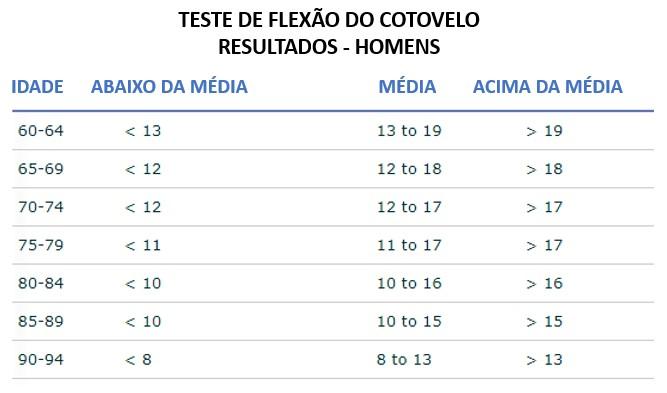 FLEXÃO1