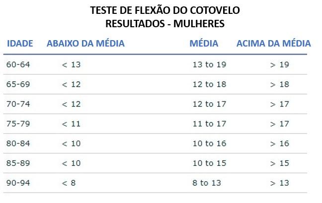 FLEXÃO2