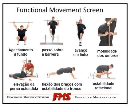 avaliação musculo